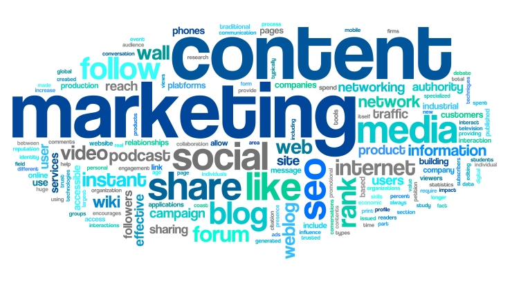 Marketing Writing